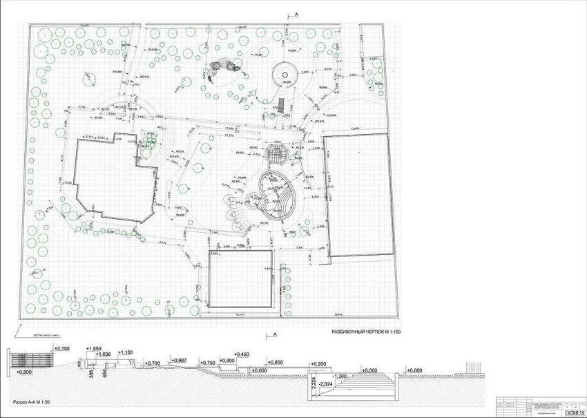 Проект дизайна участка